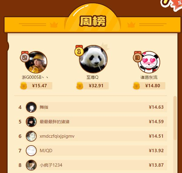 熊猫大侦探,排名第3名 一句话 第1张