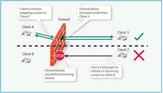 N2N 局域网VPN的今生前世(转贴) 互联网IT 第1张