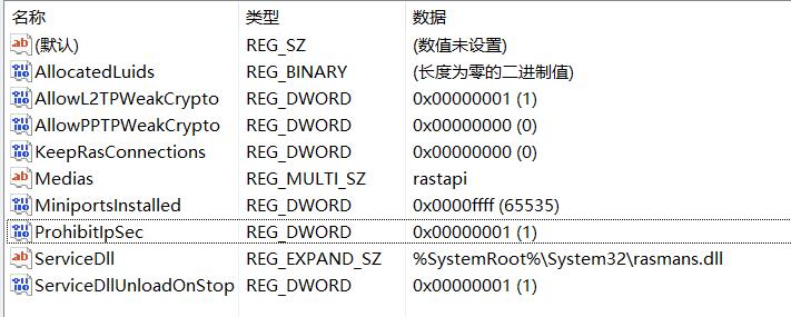 win10系统 L2TP连接尝试失败:ERROR因为安全层在初始化与远程计算机的协商时遇到了一个处理错误 互联网IT 第4张