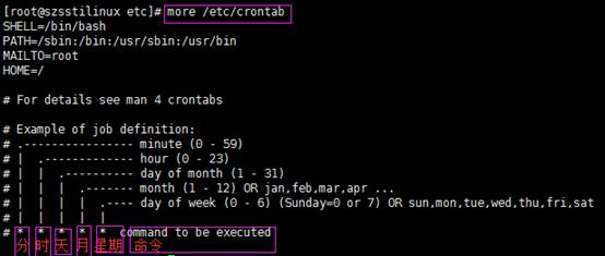 linux定时执行shell脚本,Centos定时执行任务,定时执行sh任务,linux定时任务crontab 互联网IT 第2张